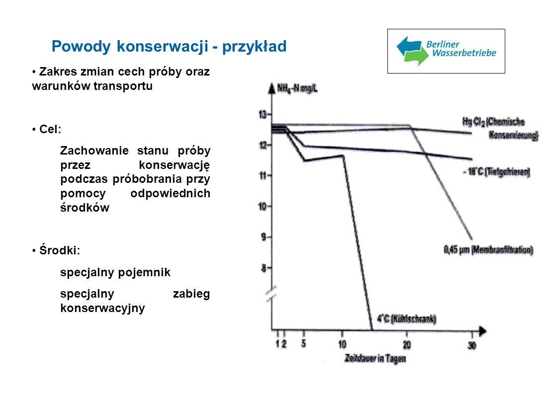 Powody konserwacji - przykład 6 Zakres zmian cech próby oraz warunków transportu Cel: Zachowanie stanu próby przez konserwację podczas próbobrania prz
