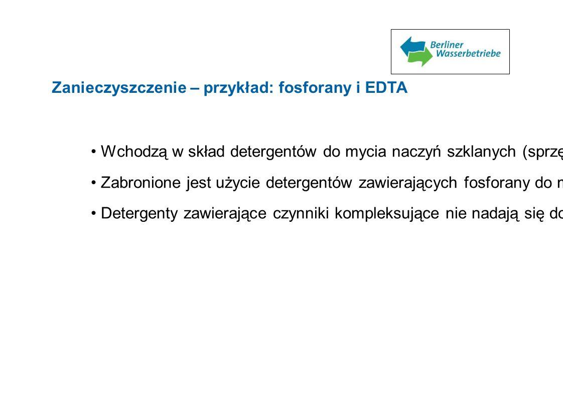 Zanieczyszczenie – przykład: fosforany i EDTA Wchodzą w skład detergentów do mycia naczyń szklanych (sprzętu, butelek, kolb) Zabronione jest użycie de