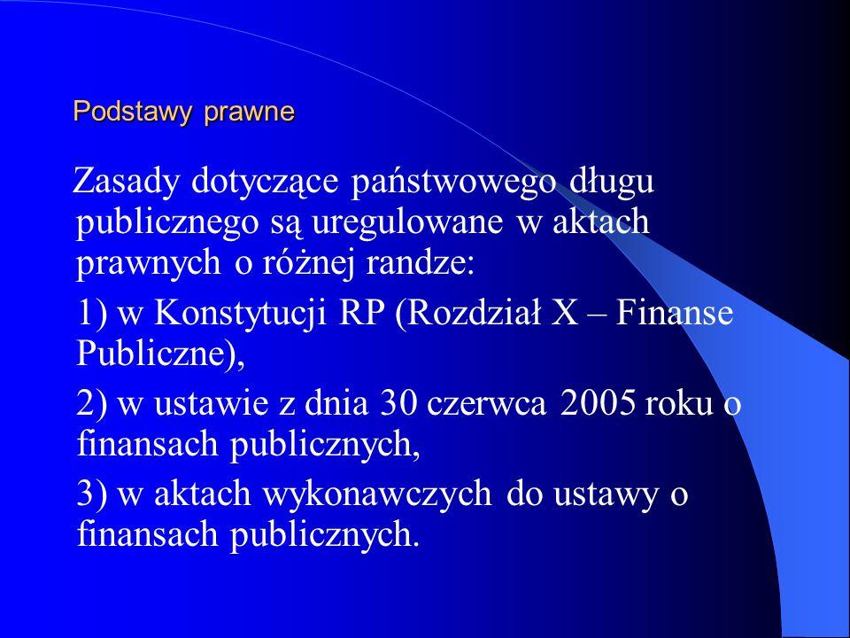 Podstawy prawne Zasady dotyczące państwowego długu publicznego są uregulowane w aktach prawnych o różnej randze: 1) w Konstytucji RP (Rozdział X – Fin