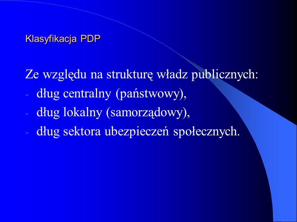 Klasyfikacja PDP Ze względu na strukturę władz publicznych: - dług centralny (państwowy), - dług lokalny (samorządowy), - dług sektora ubezpieczeń spo