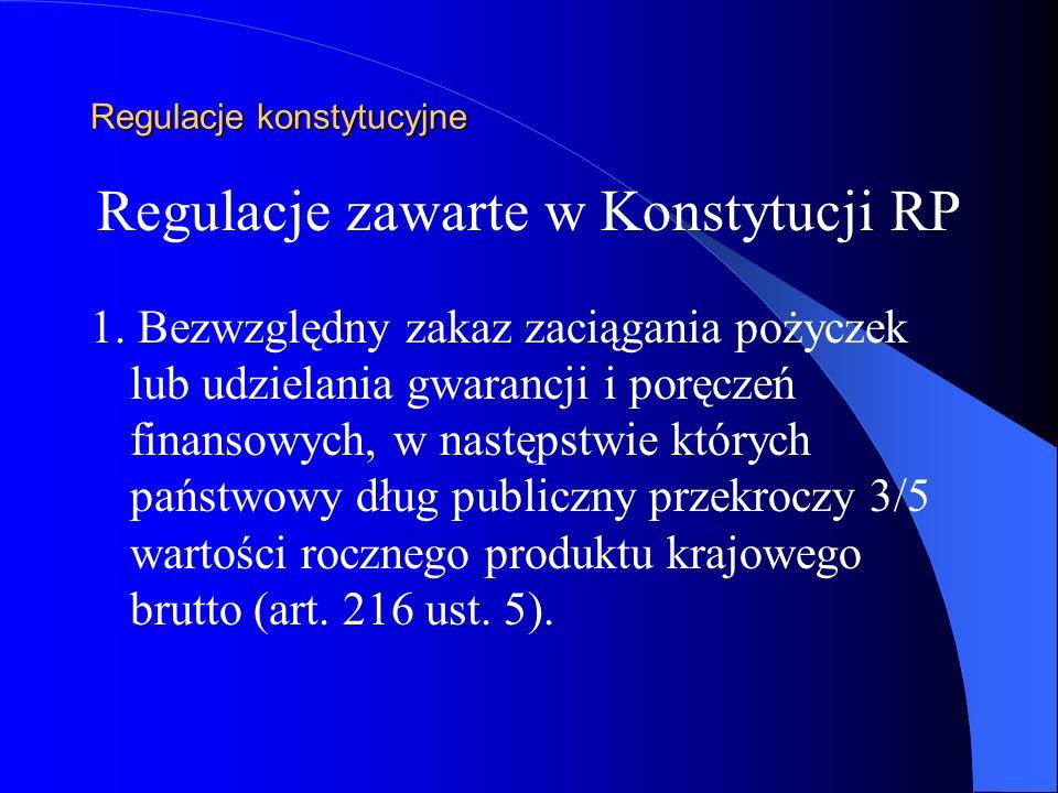 Negatywne skutki nadmiernego zadłużenia - postrzeganie Polski jako kraju o podwyższonym ryzyku oraz negatywny wpływ na poziom i zmienność stóp procentowych i kursów walutowych, - negatywne następstwa przekroczenia przez Polskę kryterium z Maastricht dotyczące długu sektora general government, oznaczające opóźnienie planowanego przez Polskę wejścia do strefy euro, - negatywne następstwa przekroczenia przez relację długu publicznego do PKB progów ostrożnościowych 50% i 55%, jak również konstytucyjnego limitu 60%,