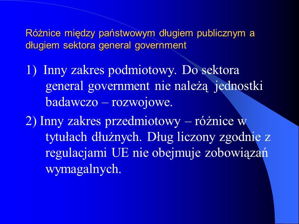 Różnice między państwowym długiem publicznym a długiem sektora general government 1) Inny zakres podmiotowy. Do sektora general government nie należą
