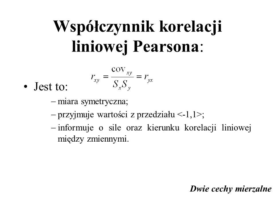 Współczynnik korelacji liniowej Pearsona: Jest to: miara symetryczna; przyjmuje wartości z przedziału ; informuje o sile oraz kierunku korelacji linio