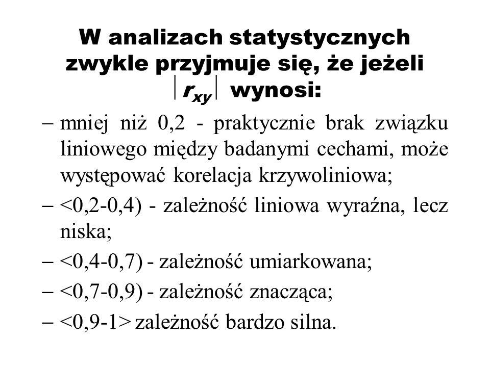 W analizach statystycznych zwykle przyjmuje się, że jeżeli r xy wynosi: mniej niż 0,2 - praktycznie brak związku liniowego między badanymi cechami, mo