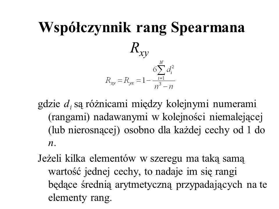 Współczynnik rang Spearmana R xy gdzie d i są różnicami między kolejnymi numerami (rangami) nadawanymi w kolejności niemalejącej (lub nierosnącej) oso