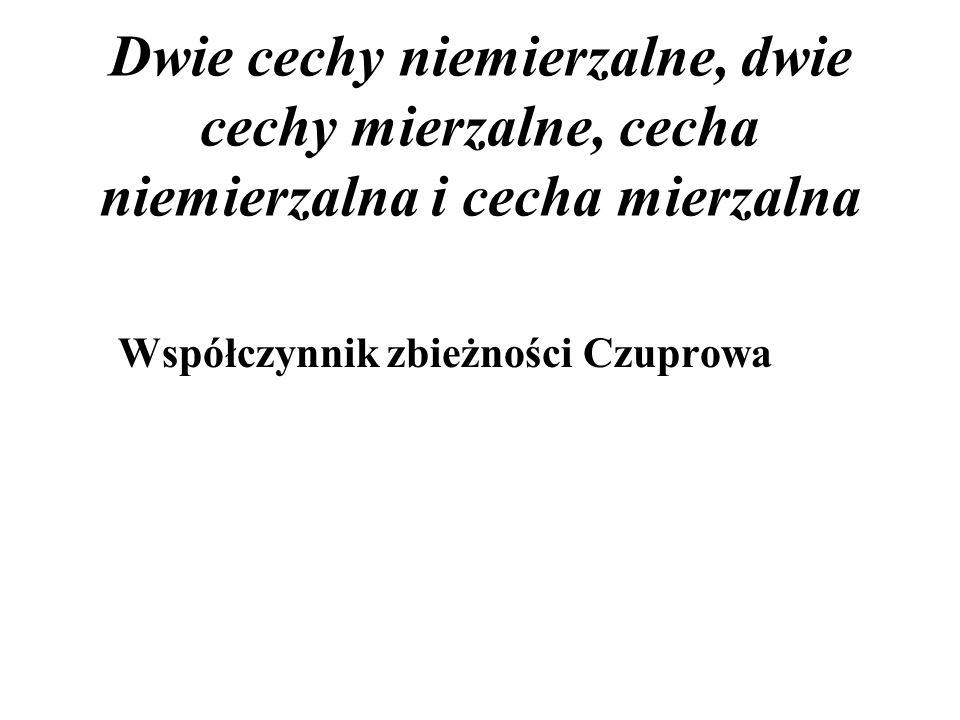 Dwie cechy niemierzalne, dwie cechy mierzalne, cecha niemierzalna i cecha mierzalna Współczynnik zbieżności Czuprowa