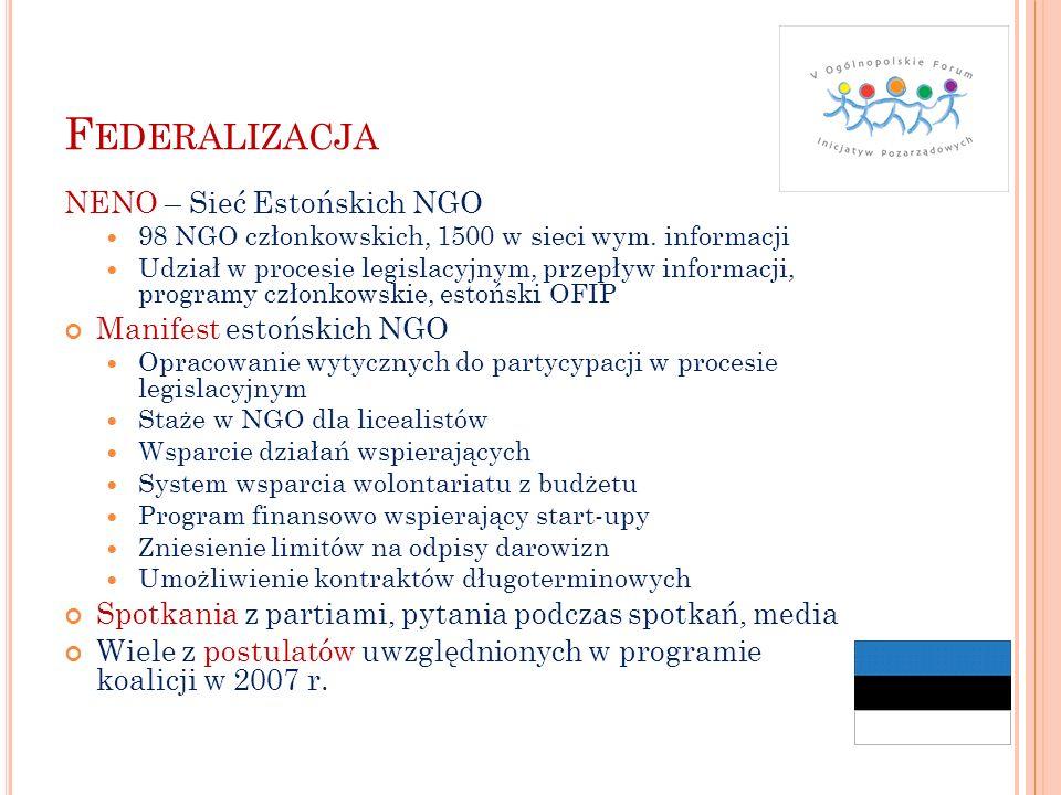 F EDERALIZACJA NENO – Sieć Estońskich NGO 98 NGO członkowskich, 1500 w sieci wym. informacji Udział w procesie legislacyjnym, przepływ informacji, pro