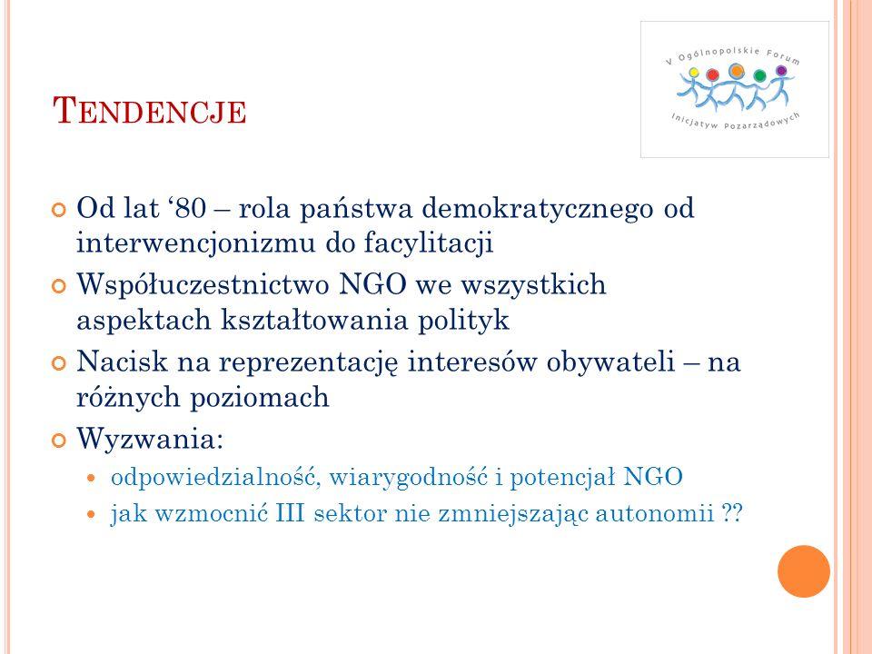 T ENDENCJE Od lat 80 – rola państwa demokratycznego od interwencjonizmu do facylitacji Współuczestnictwo NGO we wszystkich aspektach kształtowania pol
