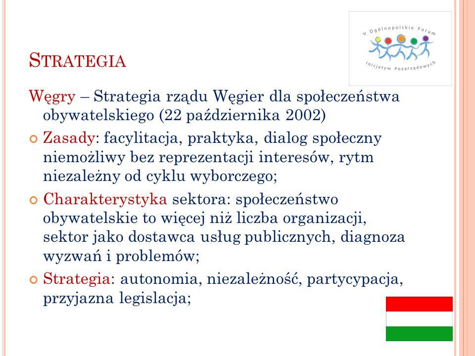 S TRATEGIA Węgry – Strategia rządu Węgier dla społeczeństwa obywatelskiego (22 października 2002) Zasady: facylitacja, praktyka, dialog społeczny niem
