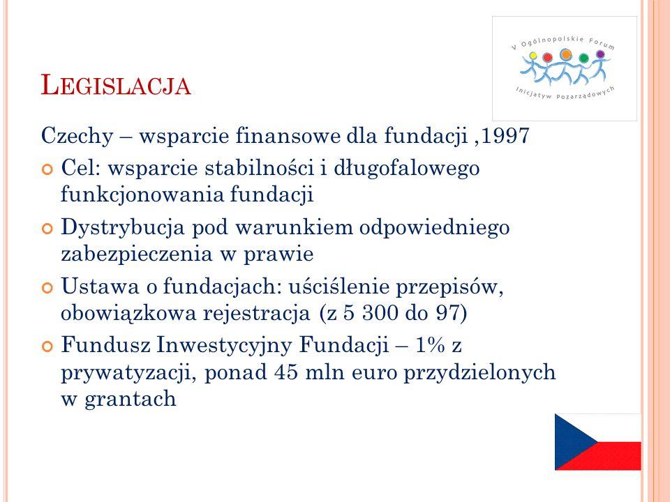 L EGISLACJA Czechy – wsparcie finansowe dla fundacji,1997 Cel: wsparcie stabilności i długofalowego funkcjonowania fundacji Dystrybucja pod warunkiem