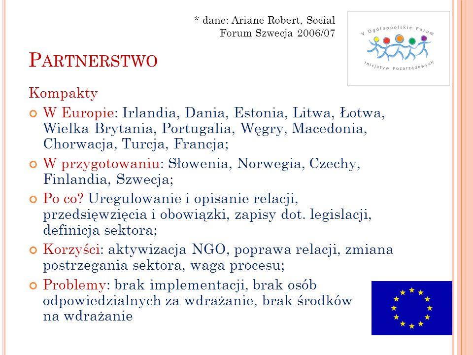 P ARTNERSTWO Kompakty W Europie: Irlandia, Dania, Estonia, Litwa, Łotwa, Wielka Brytania, Portugalia, Węgry, Macedonia, Chorwacja, Turcja, Francja; W
