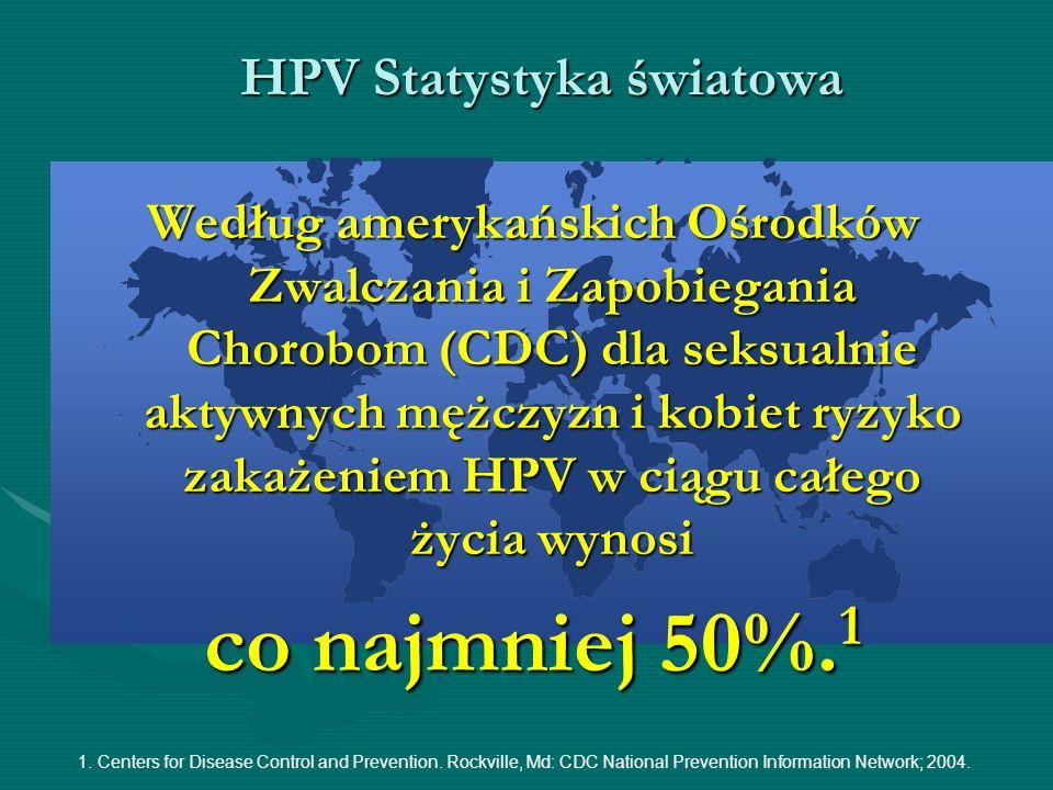 HPV Statystyka światowa Według amerykańskich Ośrodków Zwalczania i Zapobiegania Chorobom (CDC) dla seksualnie aktywnych mężczyzn i kobiet ryzyko zakaż