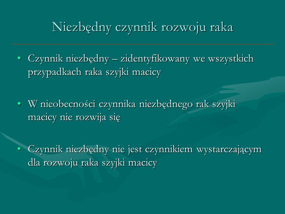 Niezbędny czynnik rozwoju raka Czynnik niezbędny – zidentyfikowany we wszystkich przypadkach raka szyjki macicyCzynnik niezbędny – zidentyfikowany we