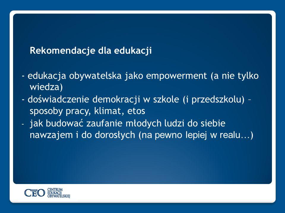 Rekomendacje dla edukacji - edukacja obywatelska jako empowerment (a nie tylko wiedza) - doświadczenie demokracji w szkole (i przedszkolu) – sposoby p