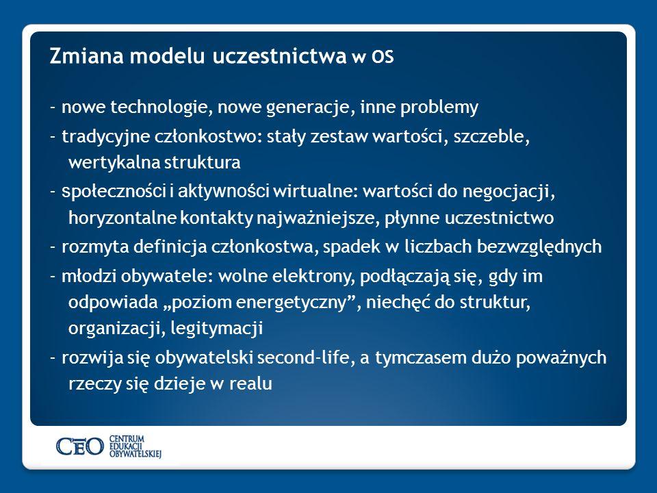 Zmiana modelu uczestnictwa w OS - nowe technologie, nowe generacje, inne problemy - tradycyjne członkostwo: stały zestaw wartości, szczeble, wertykaln