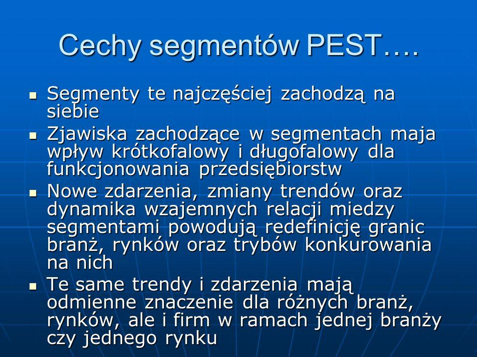 Cechy segmentów PEST…. Segmenty te najczęściej zachodzą na siebie Segmenty te najczęściej zachodzą na siebie Zjawiska zachodzące w segmentach maja wpł