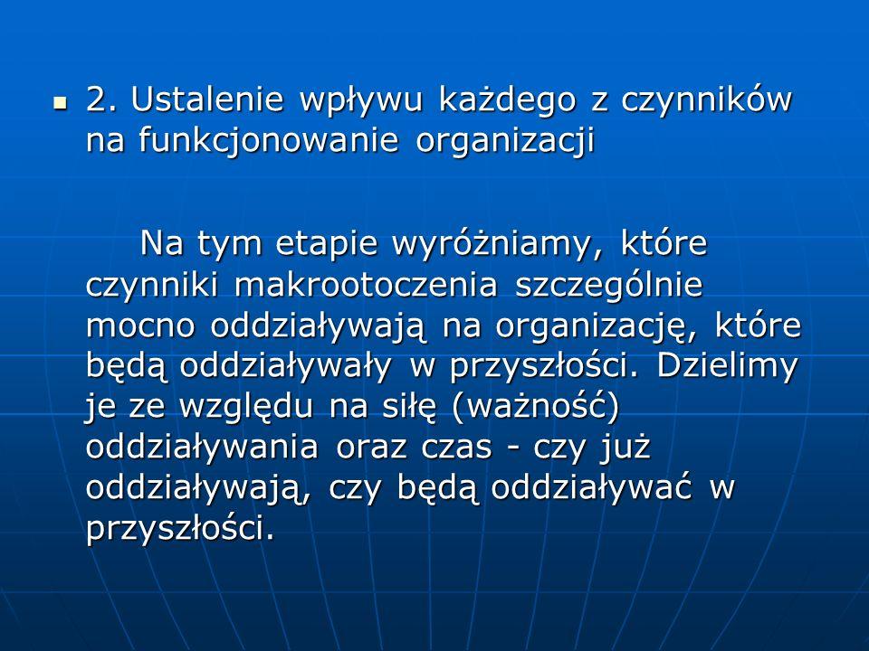 2. Ustalenie wpływu każdego z czynników na funkcjonowanie organizacji 2. Ustalenie wpływu każdego z czynników na funkcjonowanie organizacji Na tym eta