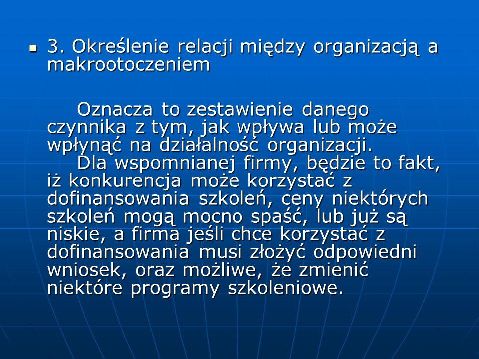 3. Określenie relacji między organizacją a makrootoczeniem 3. Określenie relacji między organizacją a makrootoczeniem Oznacza to zestawienie danego cz
