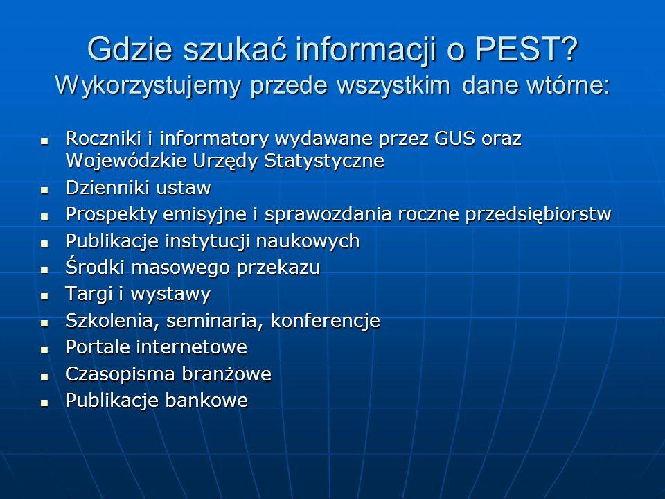 Gdzie szukać informacji o PEST? Wykorzystujemy przede wszystkim dane wtórne: Roczniki i informatory wydawane przez GUS oraz Wojewódzkie Urzędy Statyst