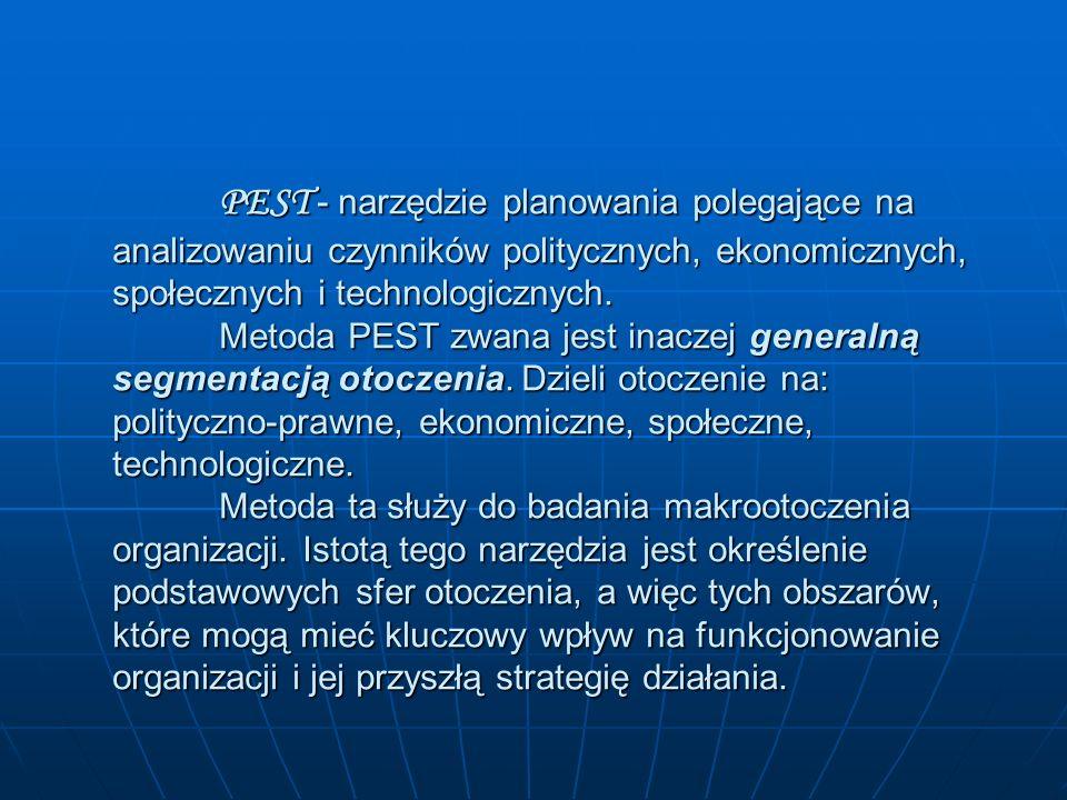 Wyróżnia się otoczenie: P (Political) - Polityczno-Prawne E (Economic) - Ekonomiczne/Gospodarcze S (Social) – Społeczno-kulturowe T (Technological) – Technologiczne +demograficzny+międzynarodowy