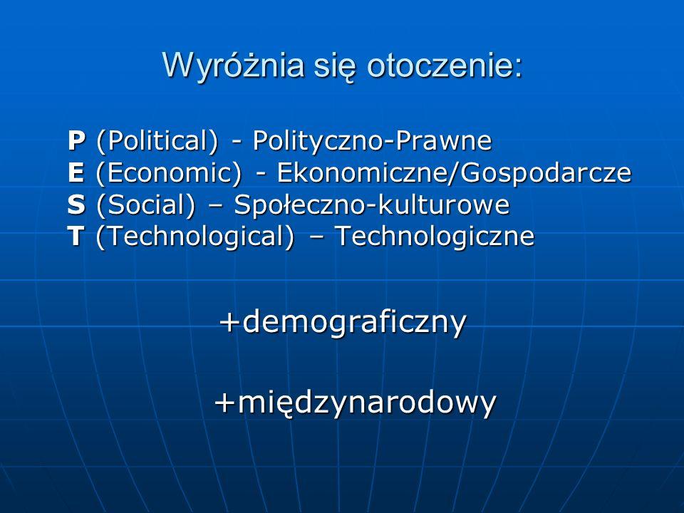 Wyróżnia się otoczenie: P (Political) - Polityczno-Prawne E (Economic) - Ekonomiczne/Gospodarcze S (Social) – Społeczno-kulturowe T (Technological) –