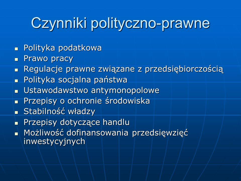 Czynniki polityczno-prawne Polityka podatkowa Polityka podatkowa Prawo pracy Prawo pracy Regulacje prawne związane z przedsiębiorczością Regulacje pra