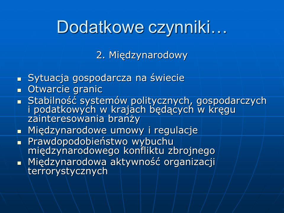 Cechy segmentów PEST….