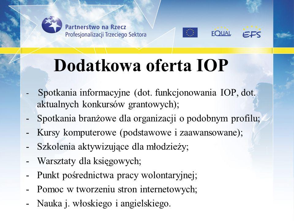 Dodatkowa oferta IOP - Spotkania informacyjne (dot. funkcjonowania IOP, dot. aktualnych konkursów grantowych); -Spotkania branżowe dla organizacji o p