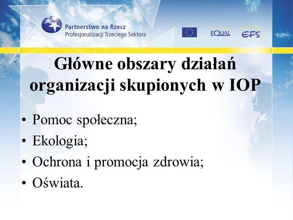 Główne obszary działań organizacji skupionych w IOP Pomoc społeczna; Ekologia; Ochrona i promocja zdrowia; Oświata.