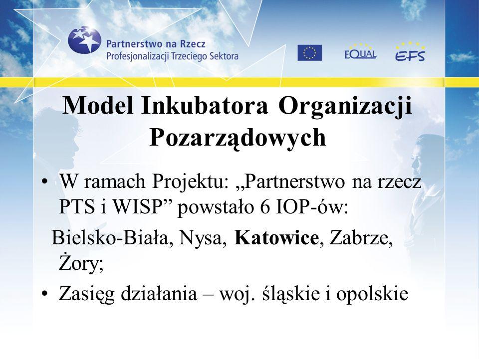 Model Inkubatora Organizacji Pozarządowych W ramach Projektu: Partnerstwo na rzecz PTS i WISP powstało 6 IOP-ów: Bielsko-Biała, Nysa, Katowice, Zabrze