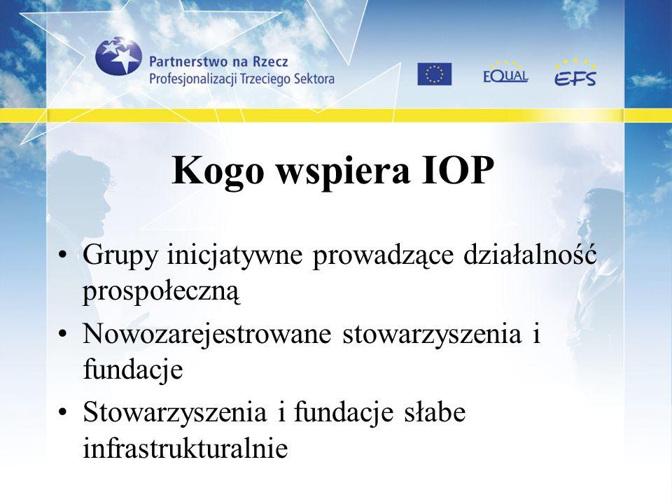 Kogo wspiera IOP Grupy inicjatywne prowadzące działalność prospołeczną Nowozarejestrowane stowarzyszenia i fundacje Stowarzyszenia i fundacje słabe in