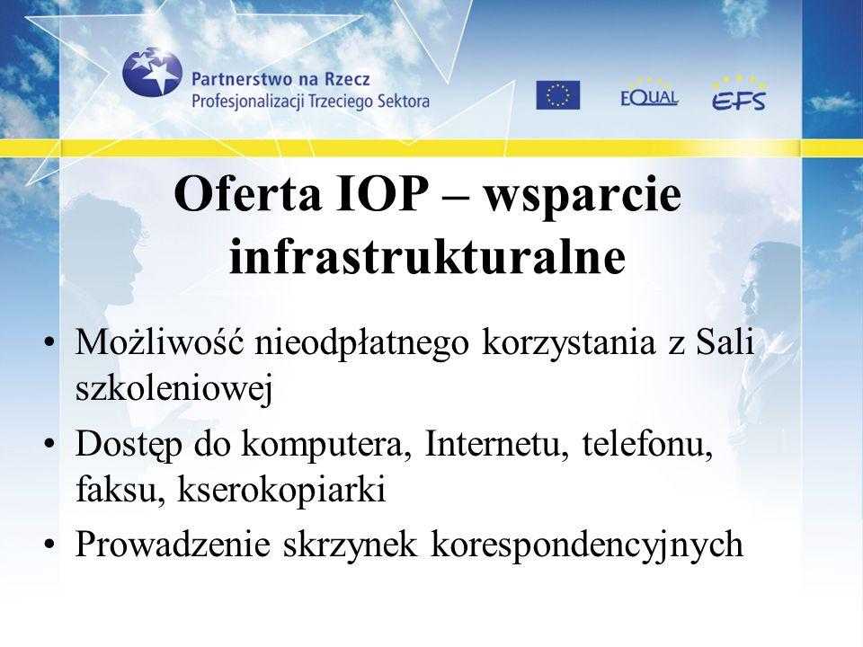 Oferta IOP – wsparcie infrastrukturalne Możliwość nieodpłatnego korzystania z Sali szkoleniowej Dostęp do komputera, Internetu, telefonu, faksu, ksero