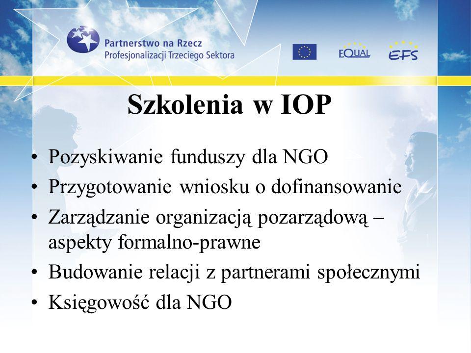 Szkolenia w IOP Pozyskiwanie funduszy dla NGO Przygotowanie wniosku o dofinansowanie Zarządzanie organizacją pozarządową – aspekty formalno-prawne Bud
