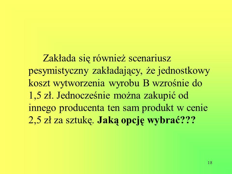 18 Zakłada się również scenariusz pesymistyczny zakładający, że jednostkowy koszt wytworzenia wyrobu B wzrośnie do 1,5 zł. Jednocześnie można zakupić