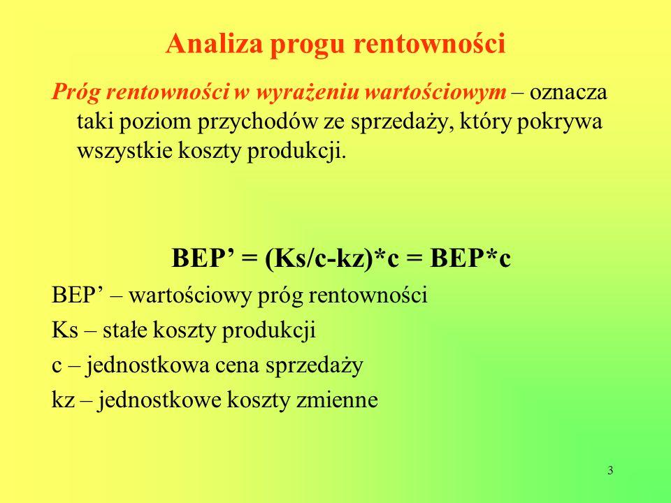 3 Próg rentowności w wyrażeniu wartościowym – oznacza taki poziom przychodów ze sprzedaży, który pokrywa wszystkie koszty produkcji. BEP = (Ks/c-kz)*c