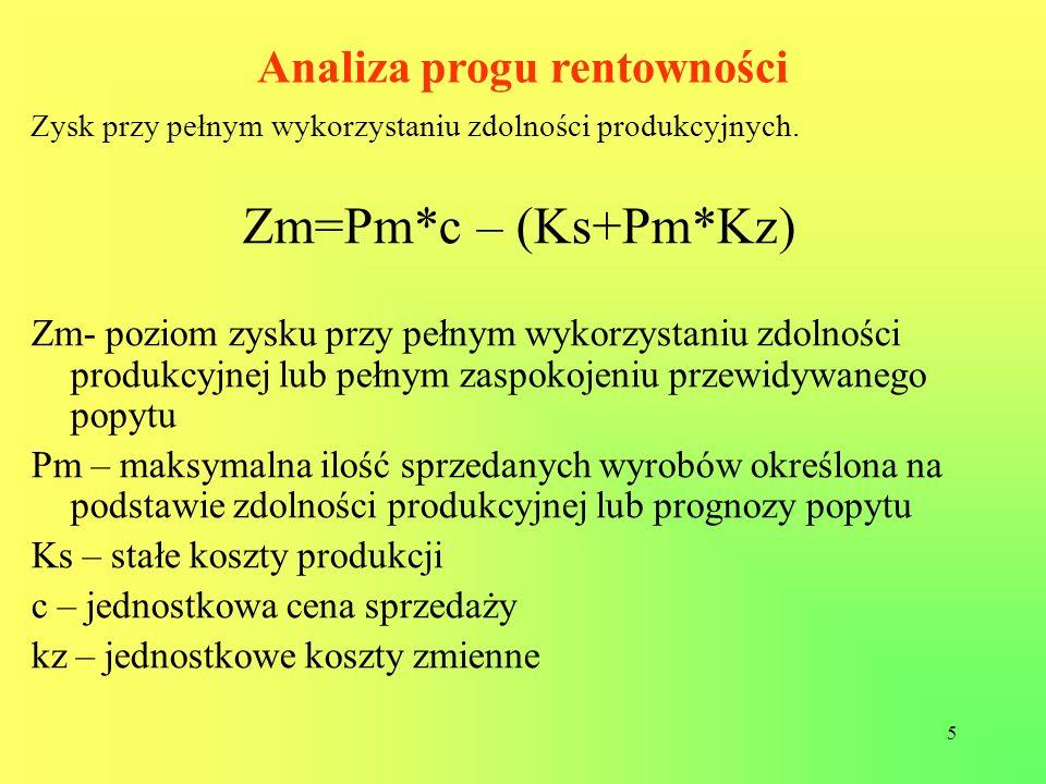 5 Zysk przy pełnym wykorzystaniu zdolności produkcyjnych. Zm=Pm*c – (Ks+Pm*Kz) Zm- poziom zysku przy pełnym wykorzystaniu zdolności produkcyjnej lub p