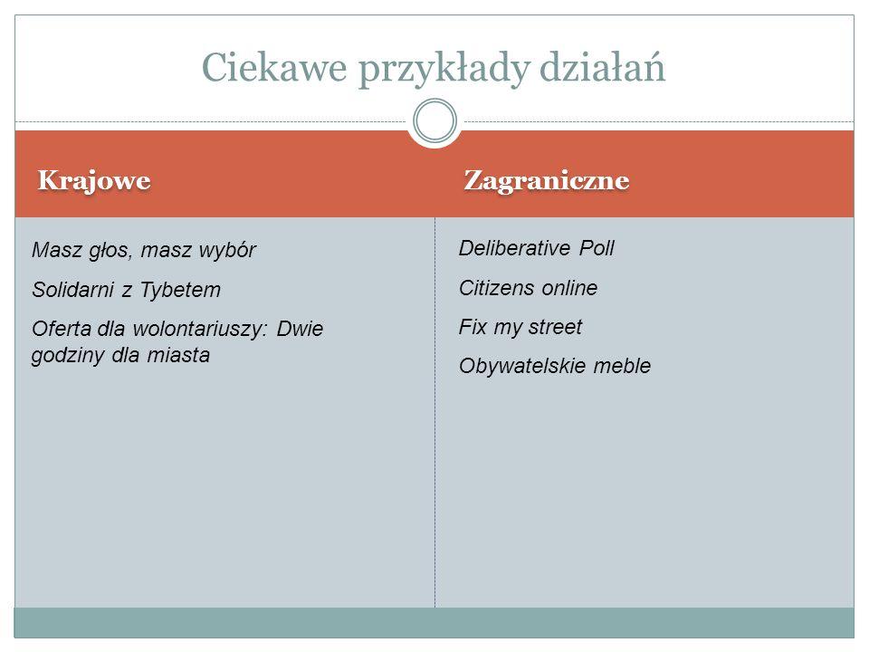 Najważniejsze rekomendacje - do samych siebie Budowanie pomostów między sferą prywatną a publiczną, m.in.