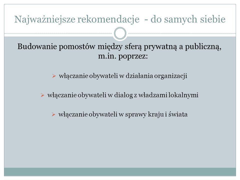 Najważniejsze rekomendacje - do samych siebie Budowanie pomostów między sferą prywatną a publiczną, m.in. poprzez: włączanie obywateli w działania org