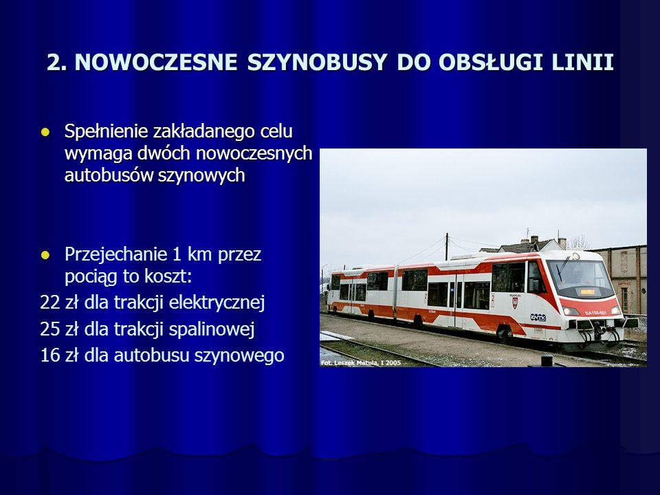 2. NOWOCZESNE SZYNOBUSY DO OBSŁUGI LINII Spełnienie zakładanego celu wymaga dwóch nowoczesnych autobusów szynowych Spełnienie zakładanego celu wymaga
