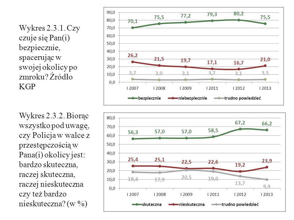 Na następne ćwiczenia czytamy: 38 Andrzej Urban, Bezpieczeństwo społeczności lokalnych, Wyd.