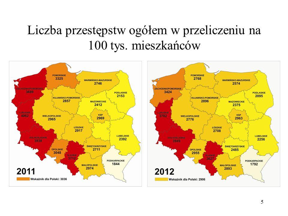 6 Liczba przestępstw kryminalnych i poziom ich wykrywalności na Podkarpaciu (2009) i w Polsce (2012)