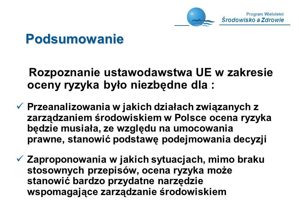 Program Wieloletni Środowisko a Zdrowie Podsumowanie Rozpoznanie ustawodawstwa UE w zakresie oceny ryzyka było niezbędne dla : Przeanalizowania w jaki