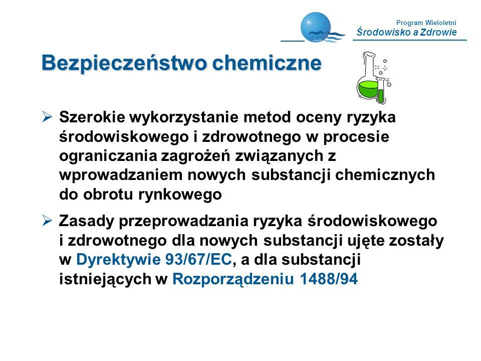 Program Wieloletni Środowisko a Zdrowie Bezpieczeństwo chemiczne Szerokie wykorzystanie metod oceny ryzyka środowiskowego i zdrowotnego w procesie ogr