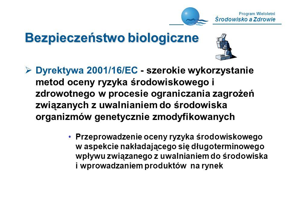 Program Wieloletni Środowisko a Zdrowie Bezpieczeństwo biologiczne Dyrektywa 2001/16/EC - szerokie wykorzystanie metod oceny ryzyka środowiskowego i z