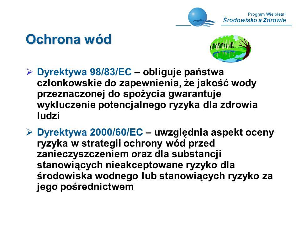 Program Wieloletni Środowisko a Zdrowie Ochrona wód Dyrektywa 98/83/EC – obliguje państwa członkowskie do zapewnienia, że jakość wody przeznaczonej do