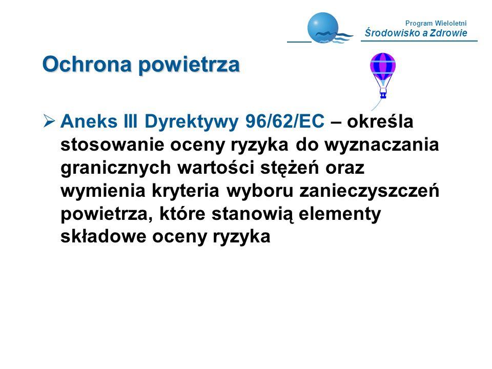 Program Wieloletni Środowisko a Zdrowie Ochrona powietrza Aneks III Dyrektywy 96/62/EC – określa stosowanie oceny ryzyka do wyznaczania granicznych wa