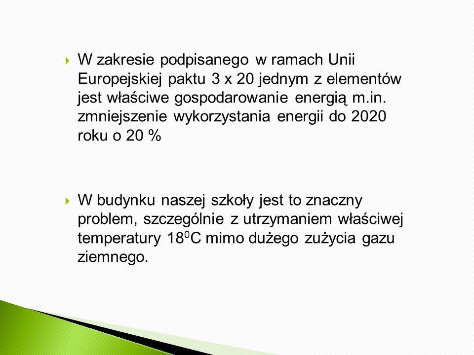 W zakresie podpisanego w ramach Unii Europejskiej paktu 3 x 20 jednym z elementów jest właściwe gospodarowanie energią m.in. zmniejszenie wykorzystani