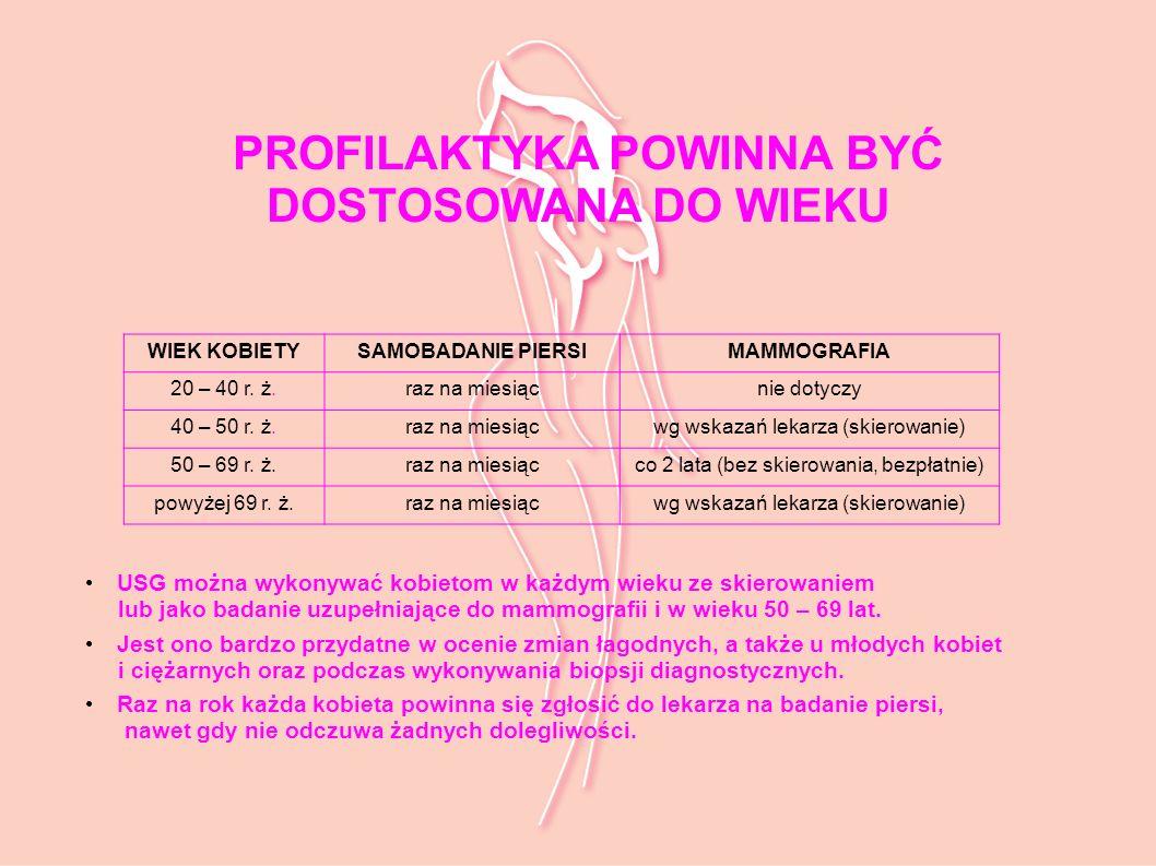 PROFILAKTYKA POWINNA BYĆ DOSTOSOWANA DO WIEKU USG można wykonywać kobietom w każdym wieku ze skierowaniem lub jako badanie uzupełniające do mammografi