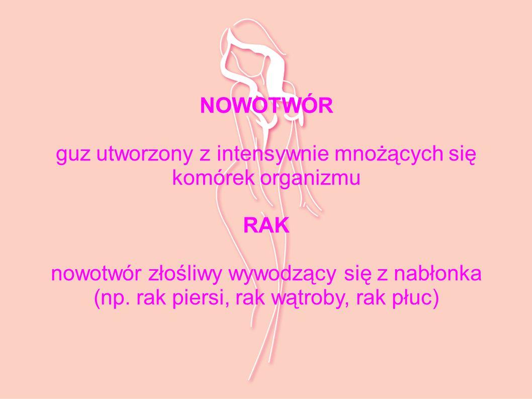 PROFILAKTYKA POWINNA BYĆ DOSTOSOWANA DO WIEKU USG można wykonywać kobietom w każdym wieku ze skierowaniem lub jako badanie uzupełniające do mammografii i w wieku 50 – 69 lat.