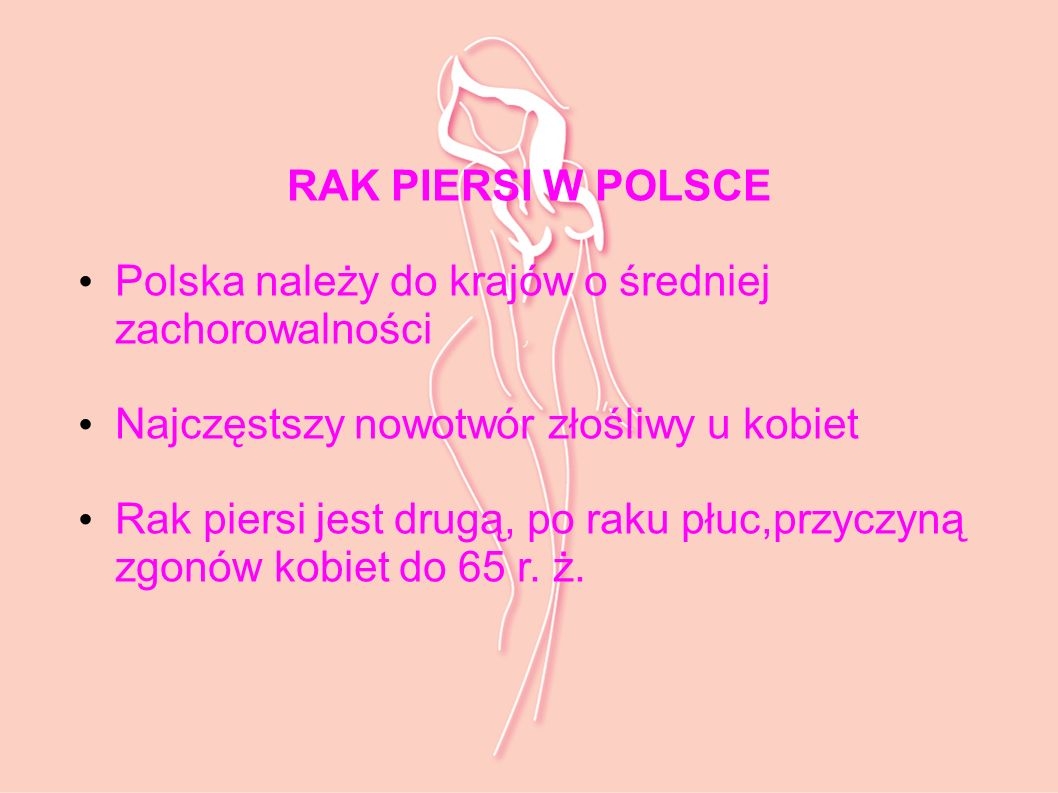 RAK PIERSI W POLSCE Polska należy do krajów o średniej zachorowalności Najczęstszy nowotwór złośliwy u kobiet Rak piersi jest drugą, po raku płuc,przy